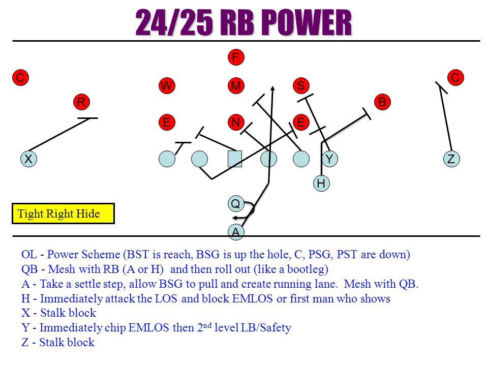 24/25 RB POWER F C C W M S R B E N E X Y Z H Q Tight Right Hide A