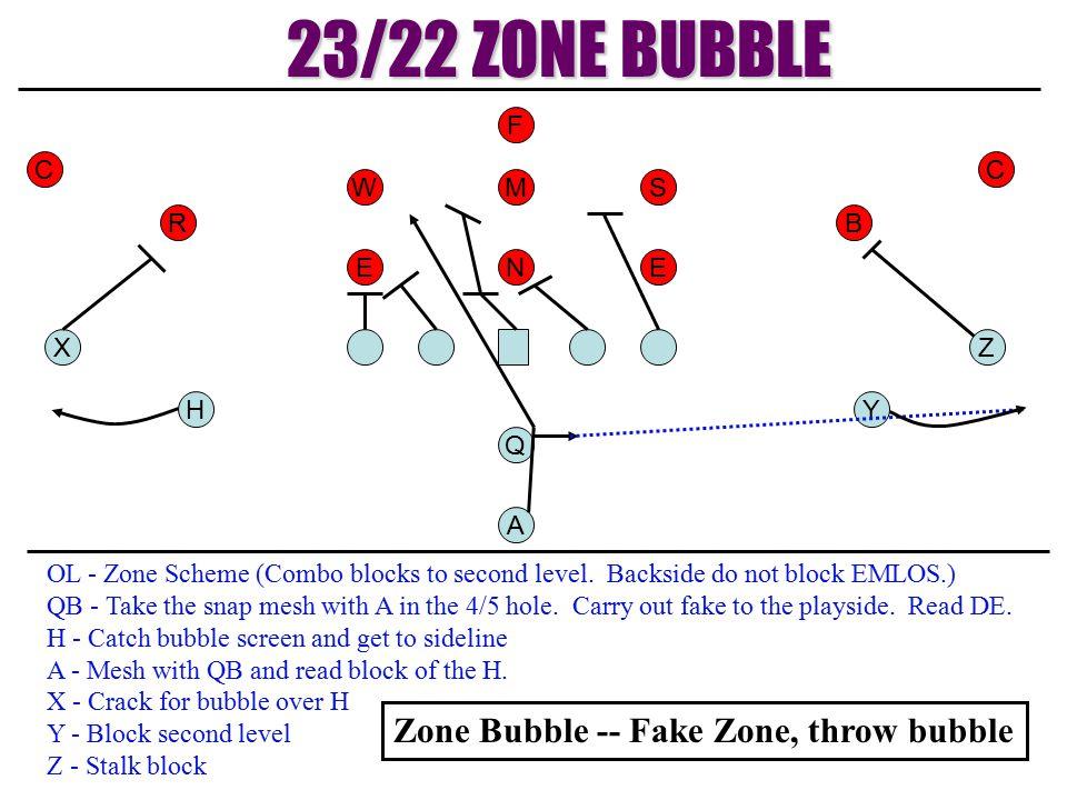 23/22 ZONE BUBBLE Zone Bubble -- Fake Zone, throw bubble F C C W M S R