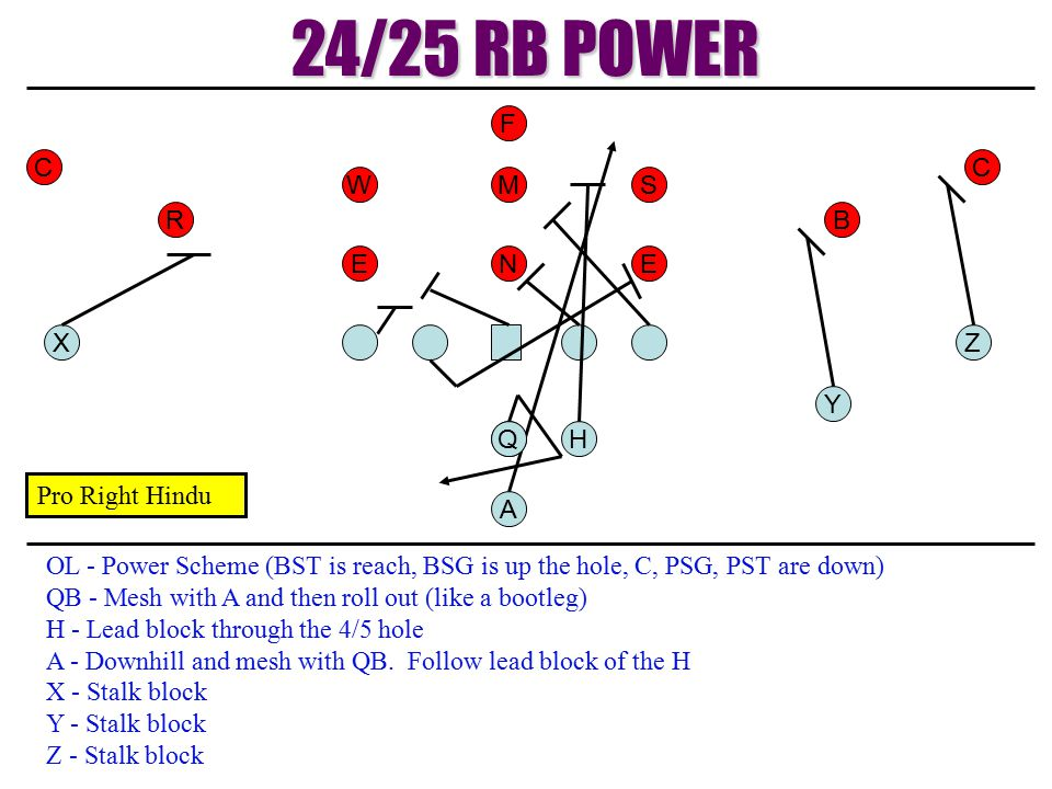 24/25 RB POWER F C C W M S R B E N E X Z Y Q Q H Pro Right Hindu A