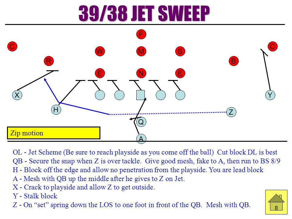 39/38 JET SWEEP F C C W M S R B E N E X Y H Z Q Zip motion A