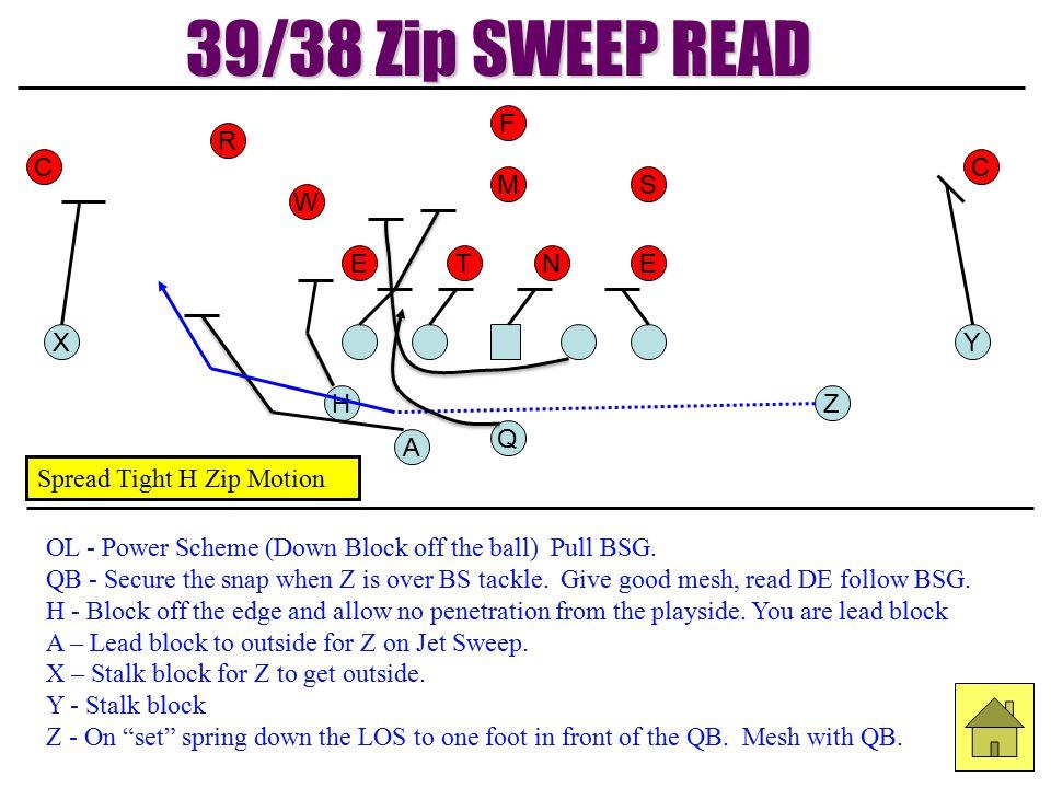 39/38 Zip SWEEP READ F R C C M S W E T N E X Y H Z Q A