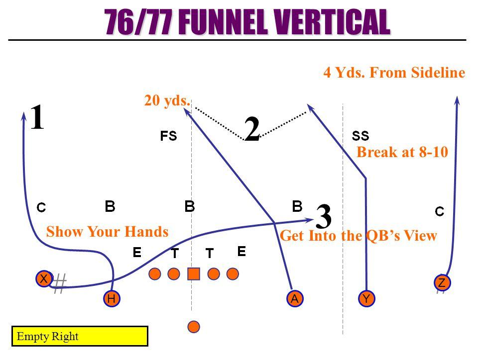 1 2 3 76/77 FUNNEL VERTICAL # # 4 Yds. From Sideline 20 yds.