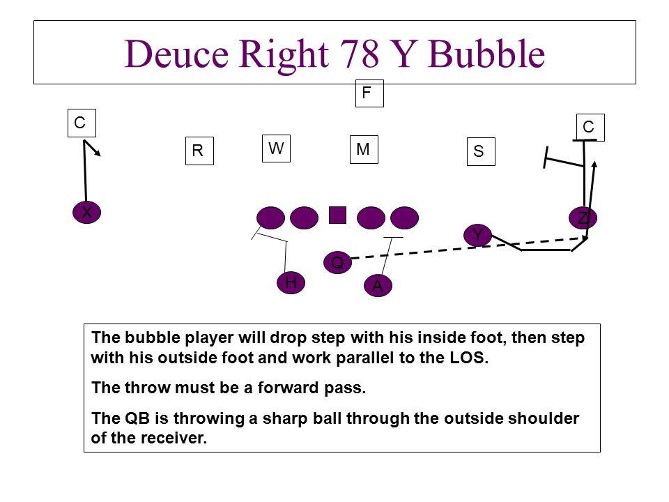 Deuce Right 78 Y Bubble F C C W R M S X Z Y Q H A