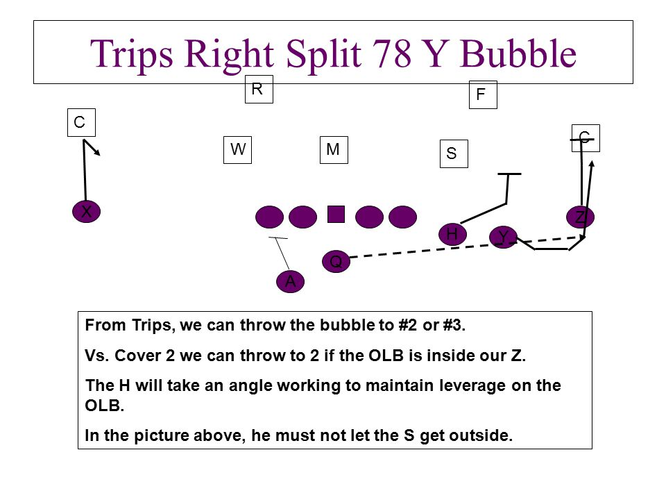 Trips Right Split 78 Y Bubble