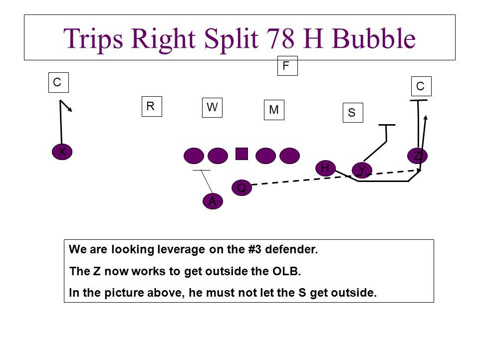 Trips Right Split 78 H Bubble