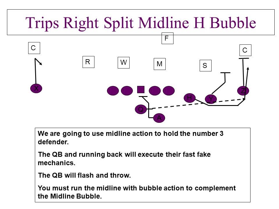 Trips Right Split Midline H Bubble