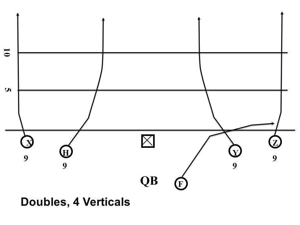 10 5 X Z H Y 9 9 9 9 QB F Doubles, 4 Verticals
