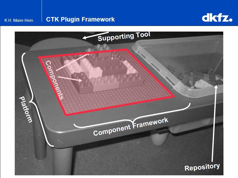 CTK Plugin Framework