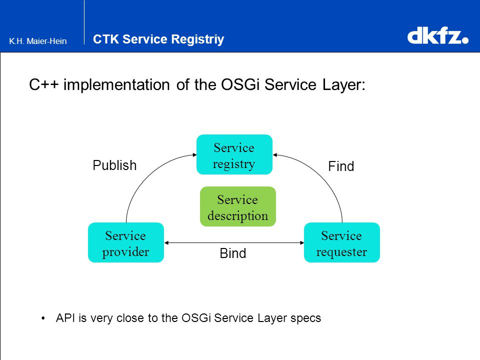 C++ implementation of the OSGi Service Layer: