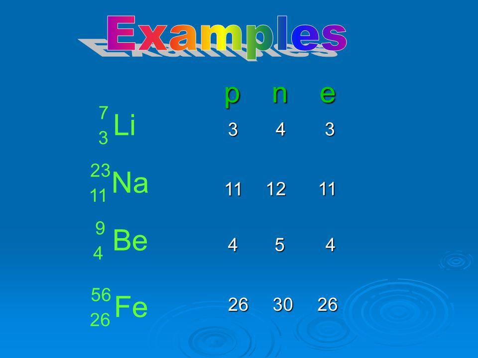 Examples p n e Li 3 7 3 4 3 Na 11 23 11 12 11 Be 4 9 4 5 4 Fe 26 56 26 30 26