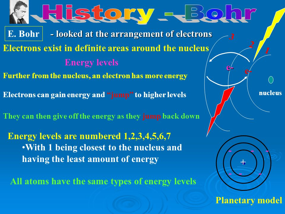 History - Bohr E. Bohr - looked at the arrangement of electrons 3 2 1