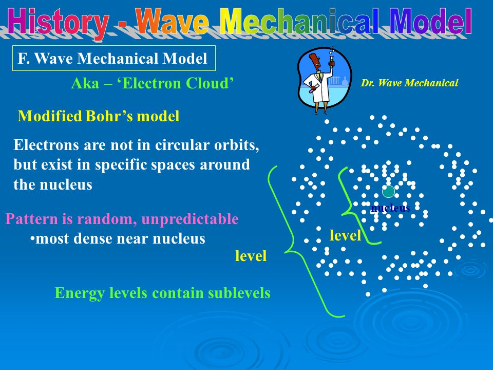 History - Wave Mechanical Model