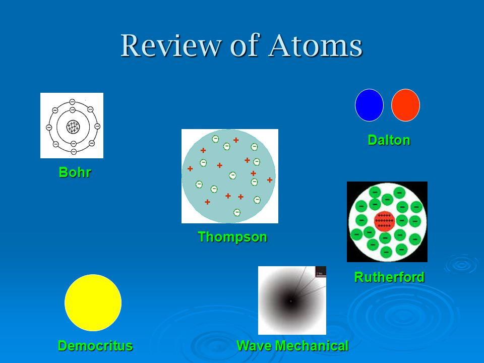 Review of Atoms Dalton Bohr Thompson Rutherford Democritus