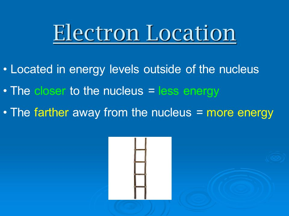 Electron Location Located in energy levels outside of the nucleus