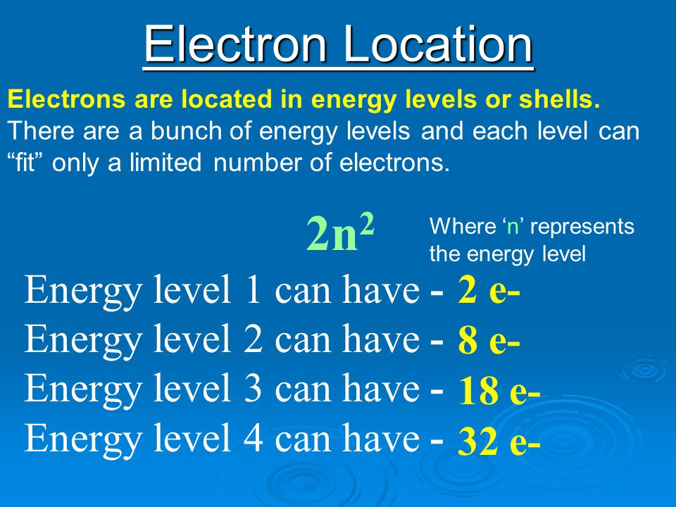 Electron Location 2n2 Energy level 1 can have -
