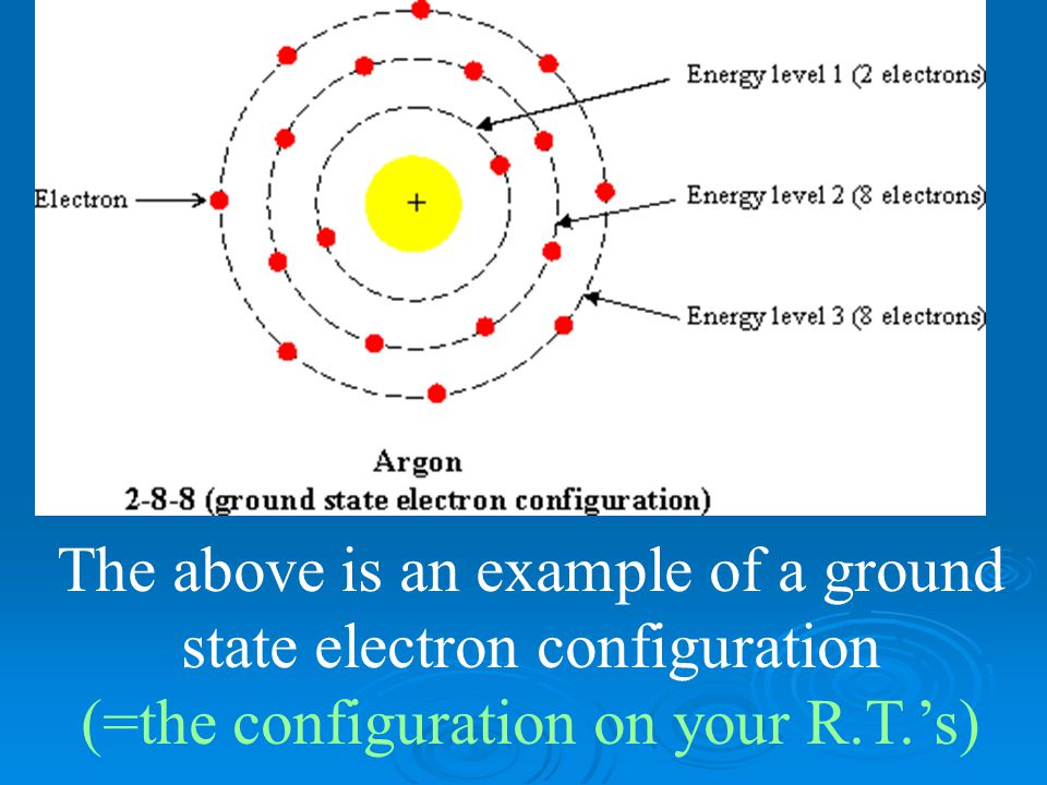 The above is an example of a ground state electron configuration