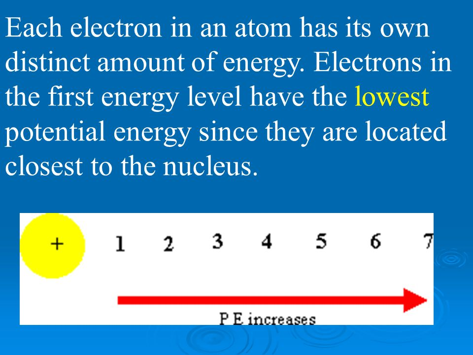 Each electron in an atom has its own distinct amount of energy