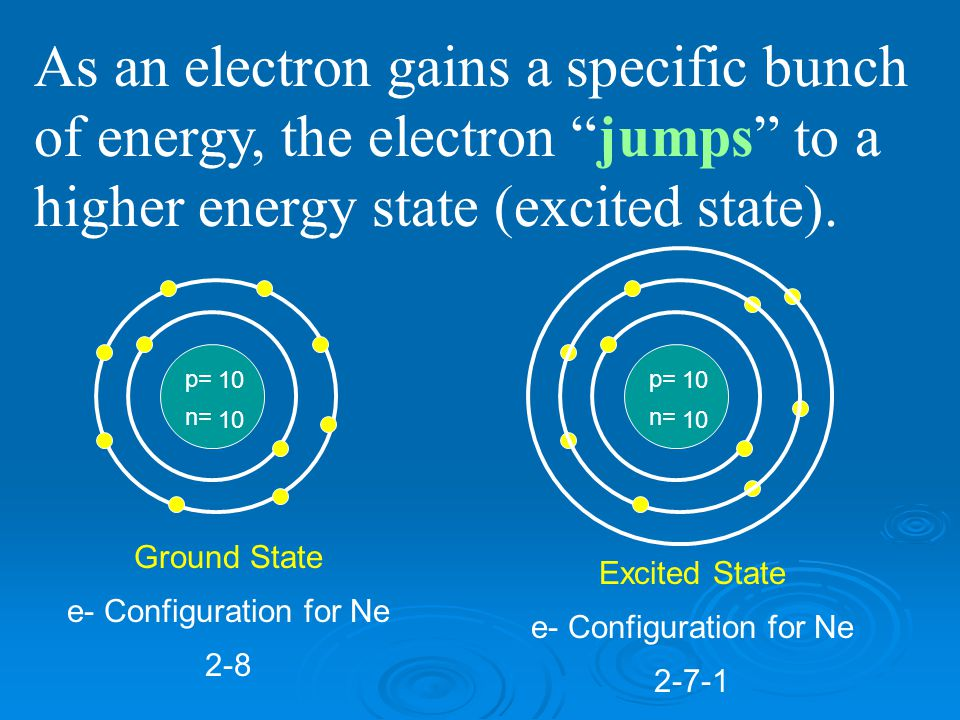 As an electron gains a specific bunch of energy, the electron jumps to a higher energy state (excited state).