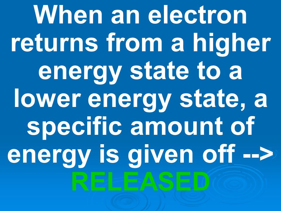 When an electron returns from a higher energy state to a lower energy state, a specific amount of energy is given off --> RELEASED