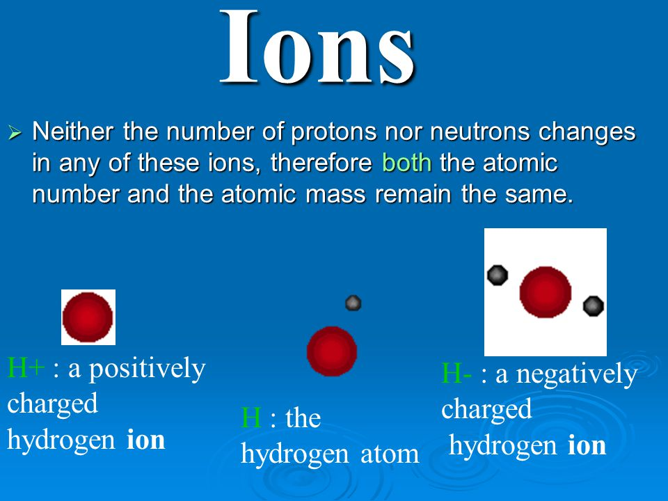 Ions H+ : a positively H- : a negatively charged charged hydrogen ion