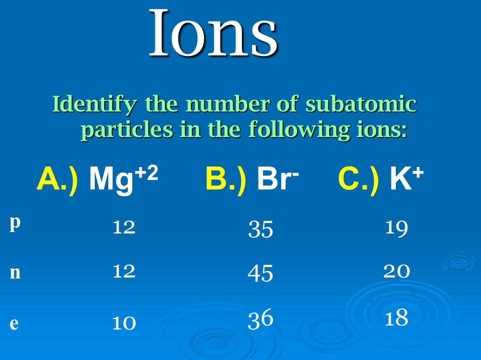 Identify the number of subatomic particles in the following ions: