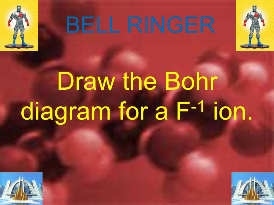 Draw the Bohr diagram for a F-1 ion.