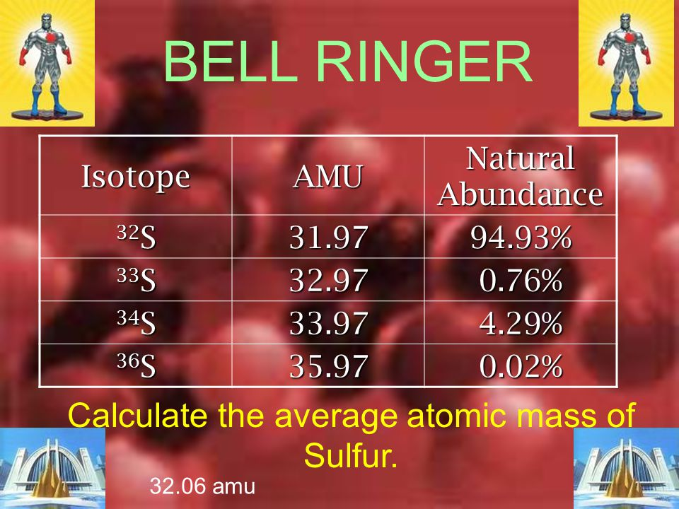 Calculate the average atomic mass of Sulfur.