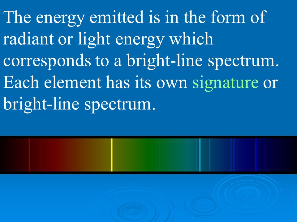 The energy emitted is in the form of radiant or light energy which corresponds to a bright-line spectrum.