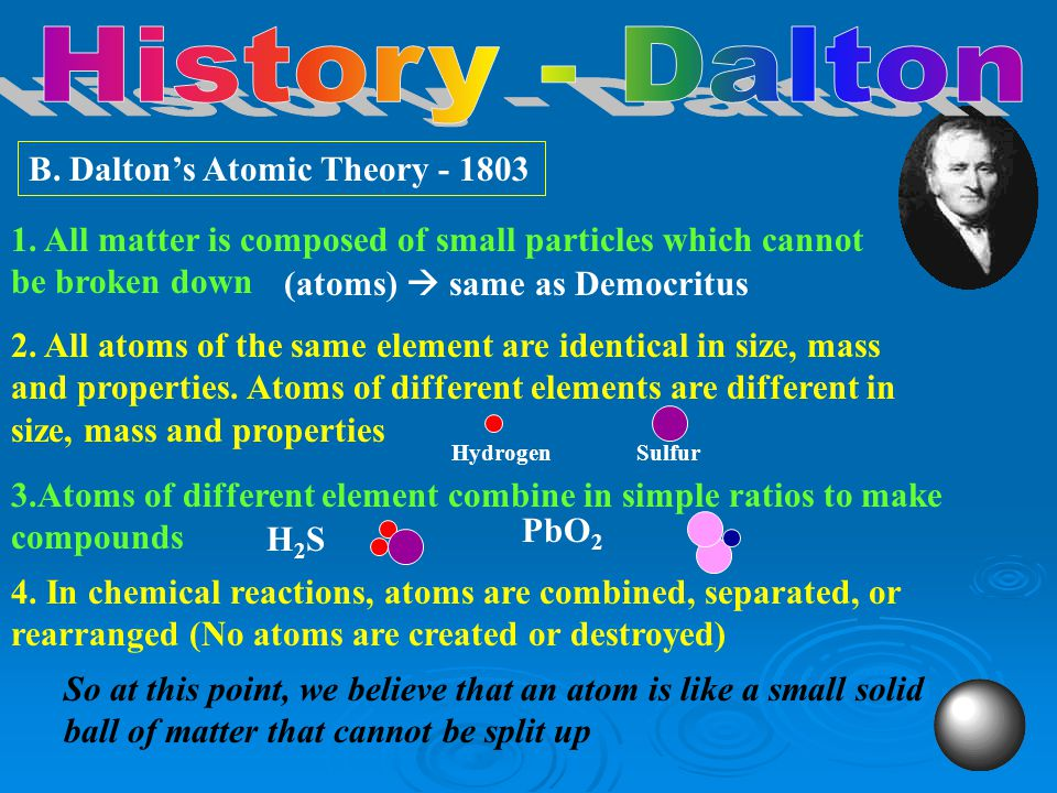History - Dalton B. Dalton's Atomic Theory - 1803