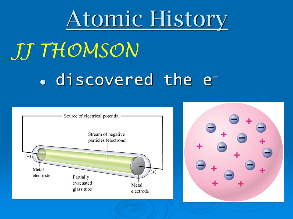 Atomic History JJ THOMSON discovered the e-