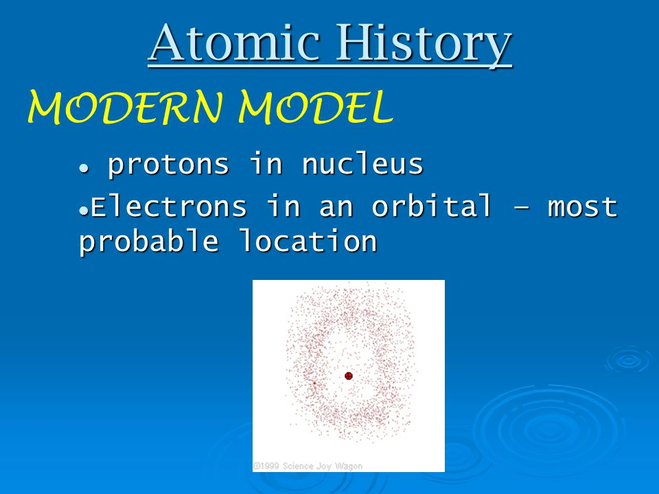 Atomic History MODERN MODEL protons in nucleus