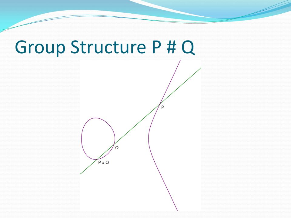 Group Structure P # Q