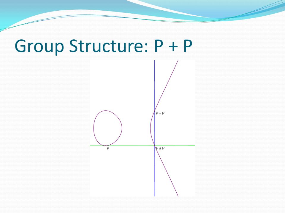 Group Structure: P + P