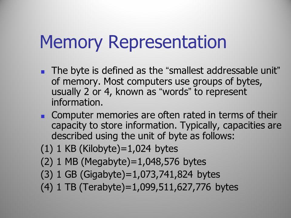 Memory Representation