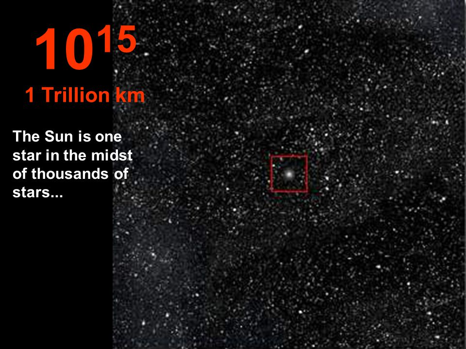1015 1 Trillion km The Sun is one star in the midst of thousands of stars...