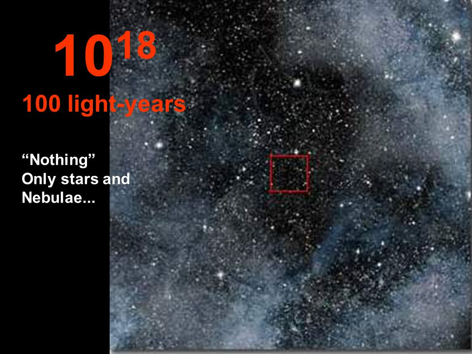 1018 100 light-years Nothing Only stars and Nebulae...