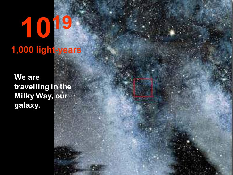 1019 1,000 light-years We are travelling in the Milky Way, our galaxy.