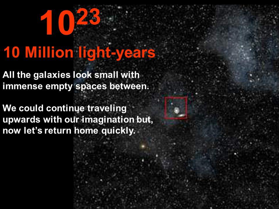 1023 10 Million light-years.