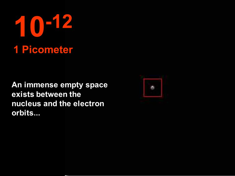 10-12 1 Picometer An immense empty space exists between the nucleus and the electron orbits...