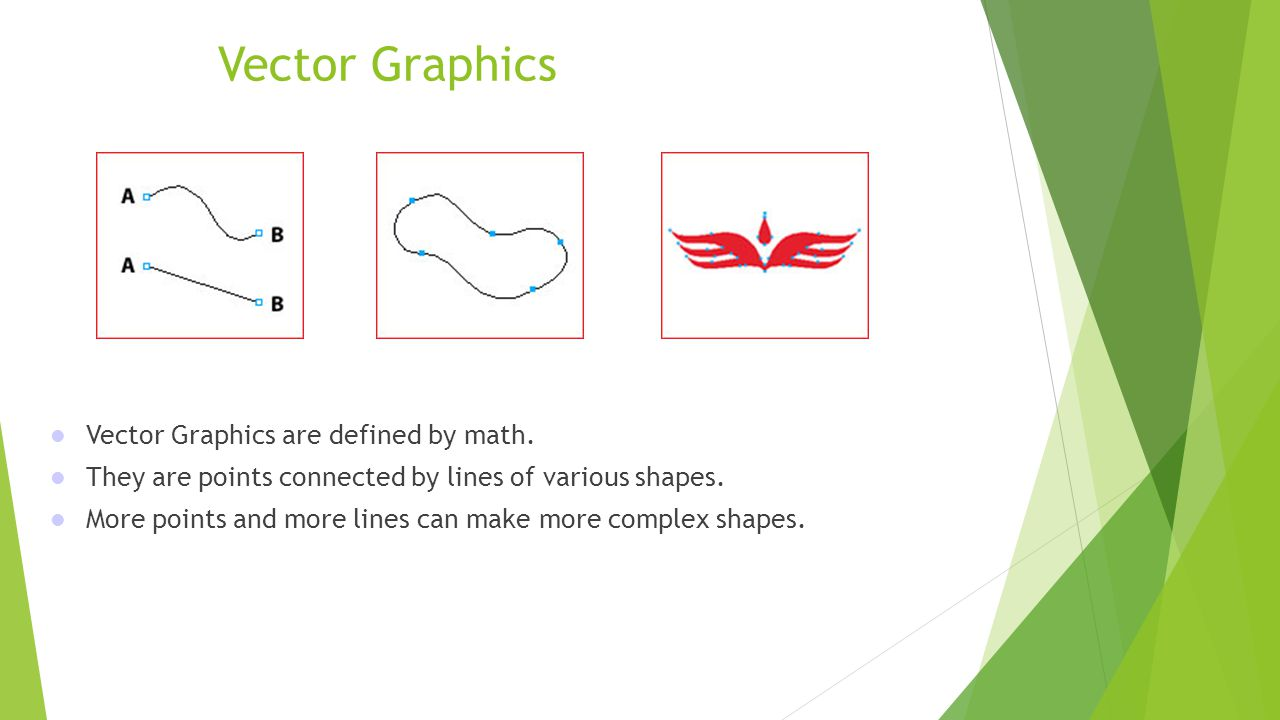Vector Graphics Vector Graphics are defined by math.