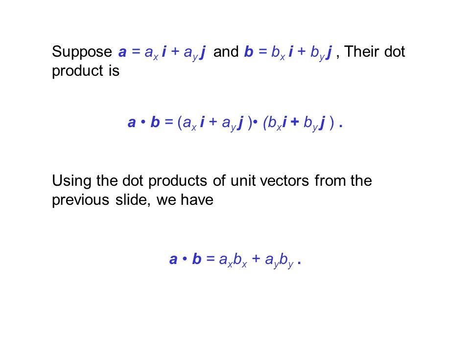 a • b = (ax i + ay j )• (bxi + by j ) .