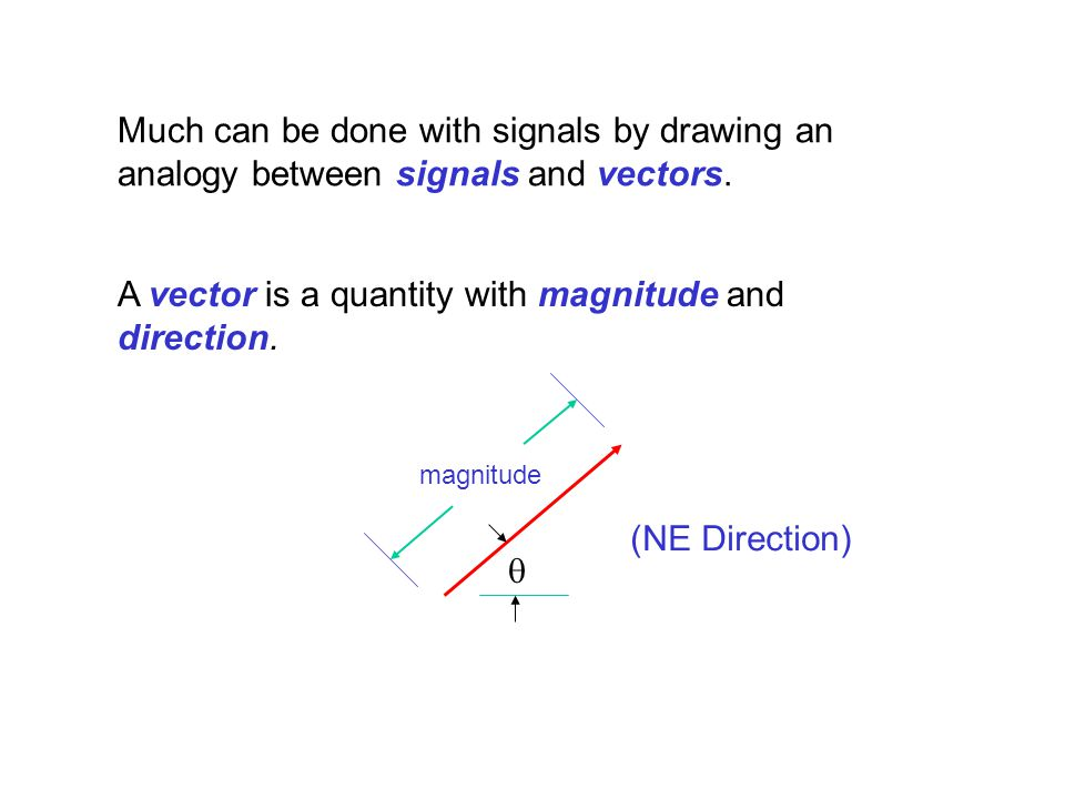 A vector is a quantity with magnitude and direction.