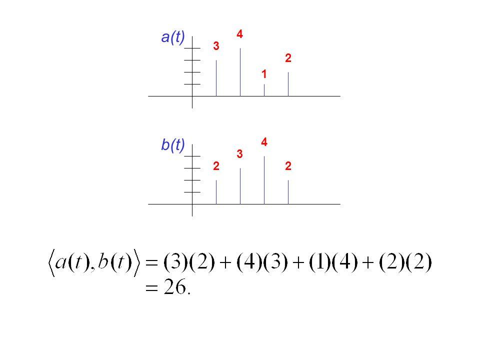 a(t) 4 3 2 1 b(t) 4 3 2 2