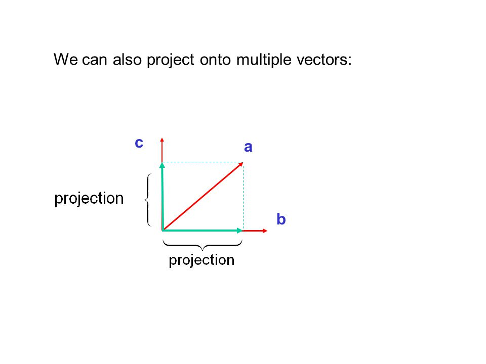We can also project onto multiple vectors:
