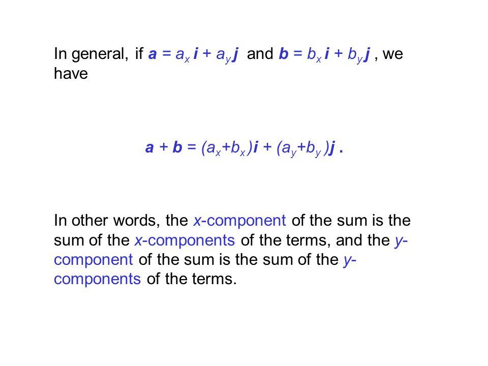 a + b = (ax+bx )i + (ay+by )j .