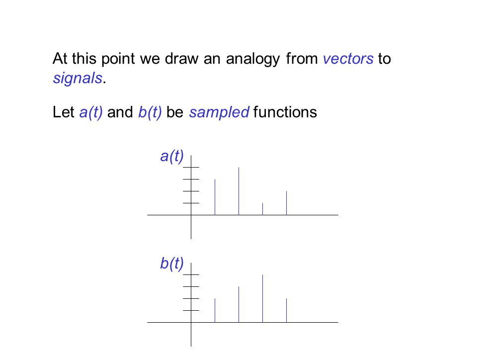 At this point we draw an analogy from vectors to signals.