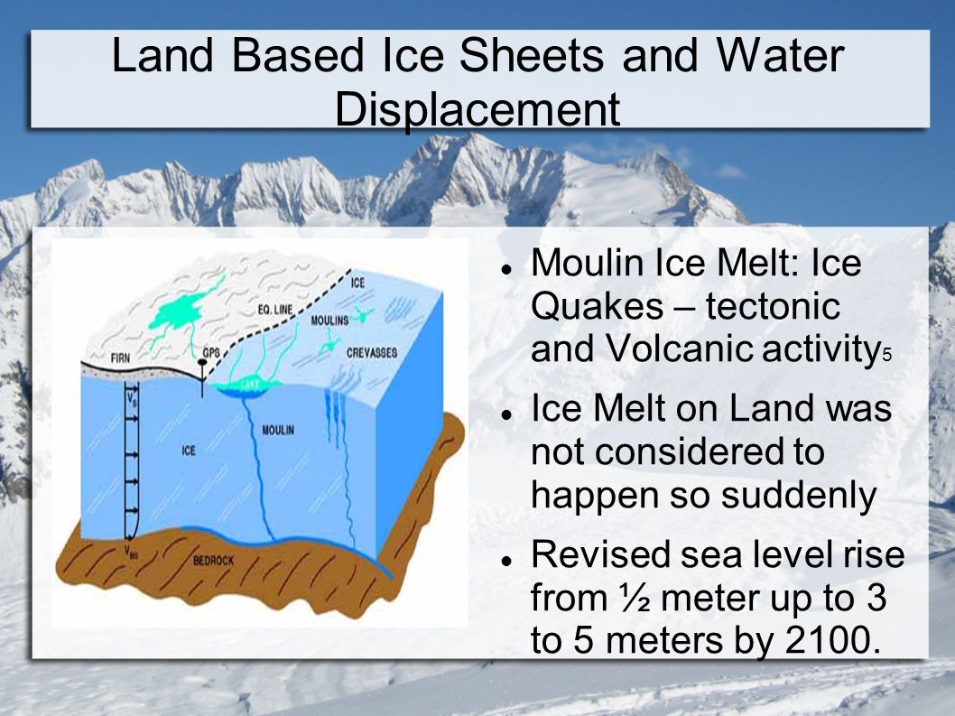 Land Based Ice Sheets and Water Displacement