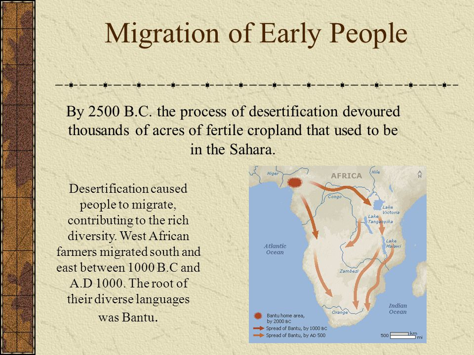 Migration of Early People