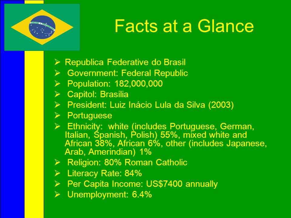 Facts at a Glance Republica Federative do Brasil