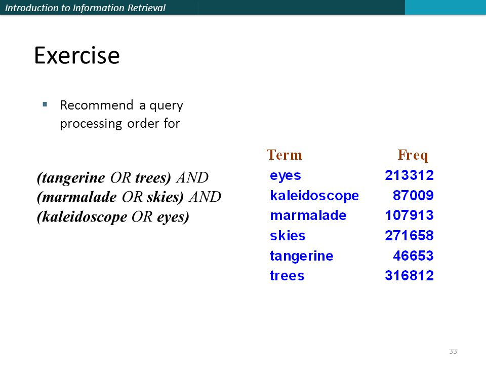 Exercise (tangerine OR trees) AND (marmalade OR skies) AND